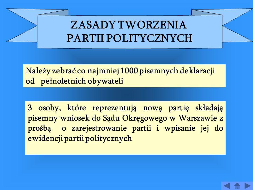 PRZYNALEŻNOŚĆ DO PARTII POLITYCZNEJ Prawne warunki tworzenia i działania partii politycznych w Polsce określa ustawa z 27.06.