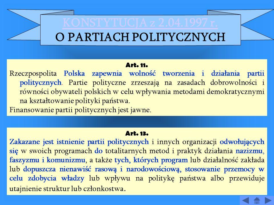 Zgłoszenie powinno zawierać: z n a k g r a f i c z n y adres siedziby partii listę 1000 osób popierających zgłoszenie (imiona i nazwiska, adresy, PSES