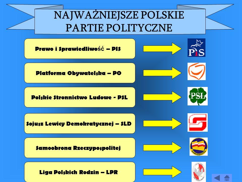 FINANSOWANIE PARTII POLITYCZNYCH Finansowanie partii musi być jawne Partie mogą być finansowane z/ze: składek członkowskich darowizn spadków zapisów t