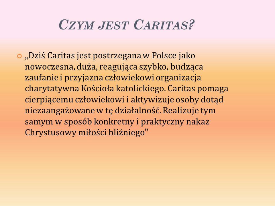 C ZYM JEST C ARITAS .