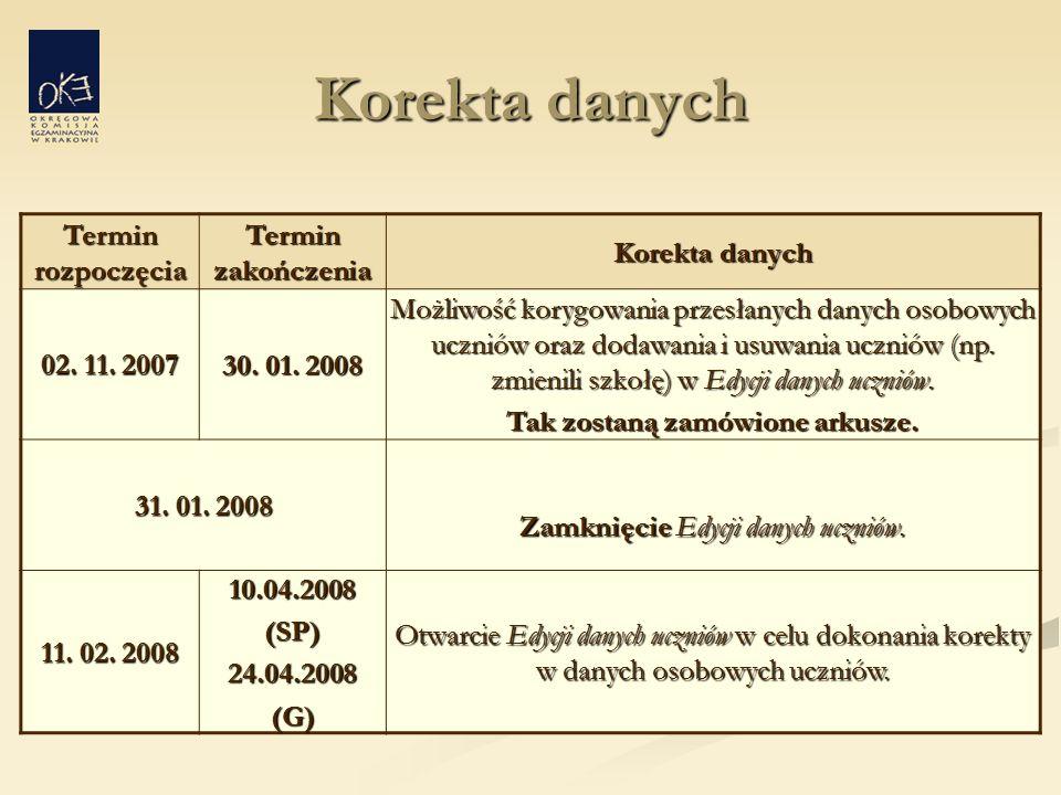 Korekta danych Termin rozpoczęcia Termin zakończenia Korekta danych 02.