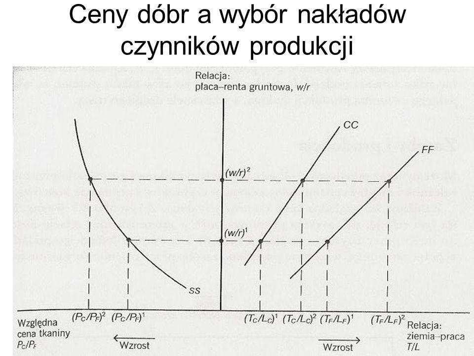 Ceny dóbr a wybór nakładów czynników produkcji