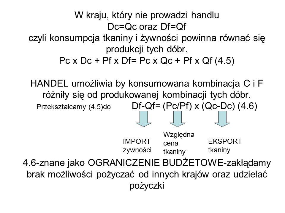 W kraju, który nie prowadzi handlu Dc=Qc oraz Df=Qf czyli konsumpcja tkaniny i żywności powinna równać się produkcji tych dóbr.