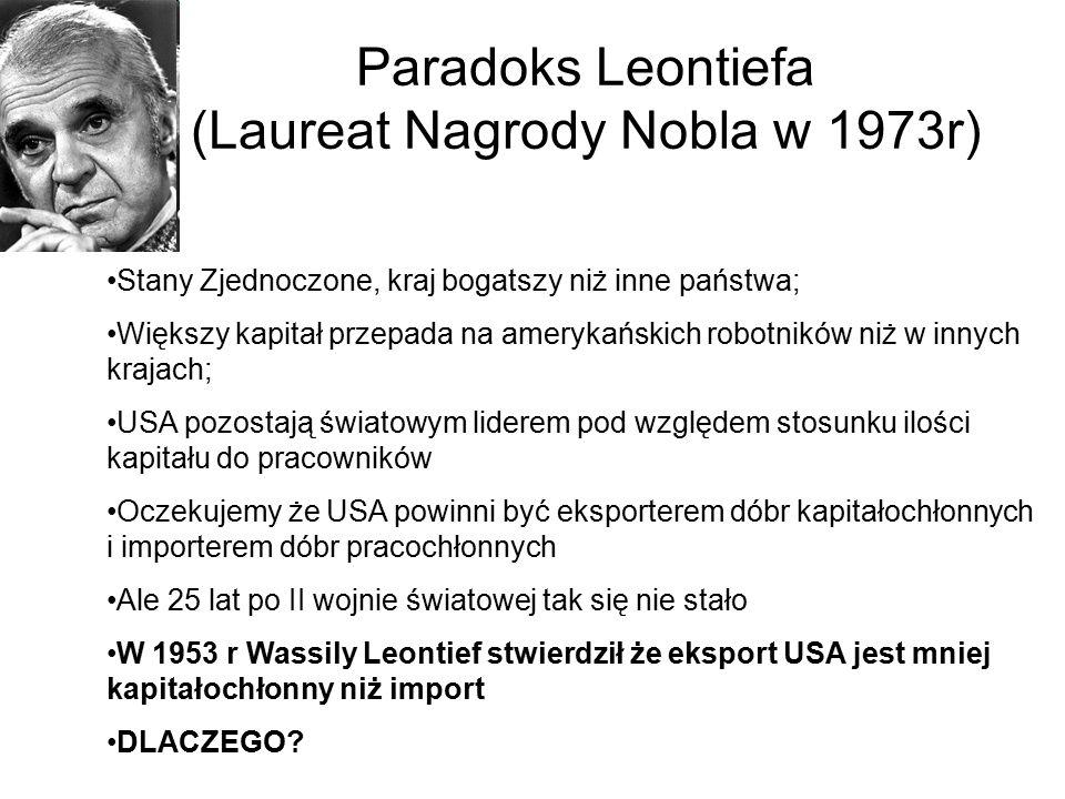 Paradoks Leontiefa (Laureat Nagrody Nobla w 1973r) Stany Zjednoczone, kraj bogatszy niż inne państwa; Większy kapitał przepada na amerykańskich robotników niż w innych krajach; USA pozostają światowym liderem pod względem stosunku ilości kapitału do pracowników Oczekujemy że USA powinni być eksporterem dóbr kapitałochłonnych i importerem dóbr pracochłonnych Ale 25 lat po II wojnie światowej tak się nie stało W 1953 r Wassily Leontief stwierdził że eksport USA jest mniej kapitałochłonny niż import DLACZEGO