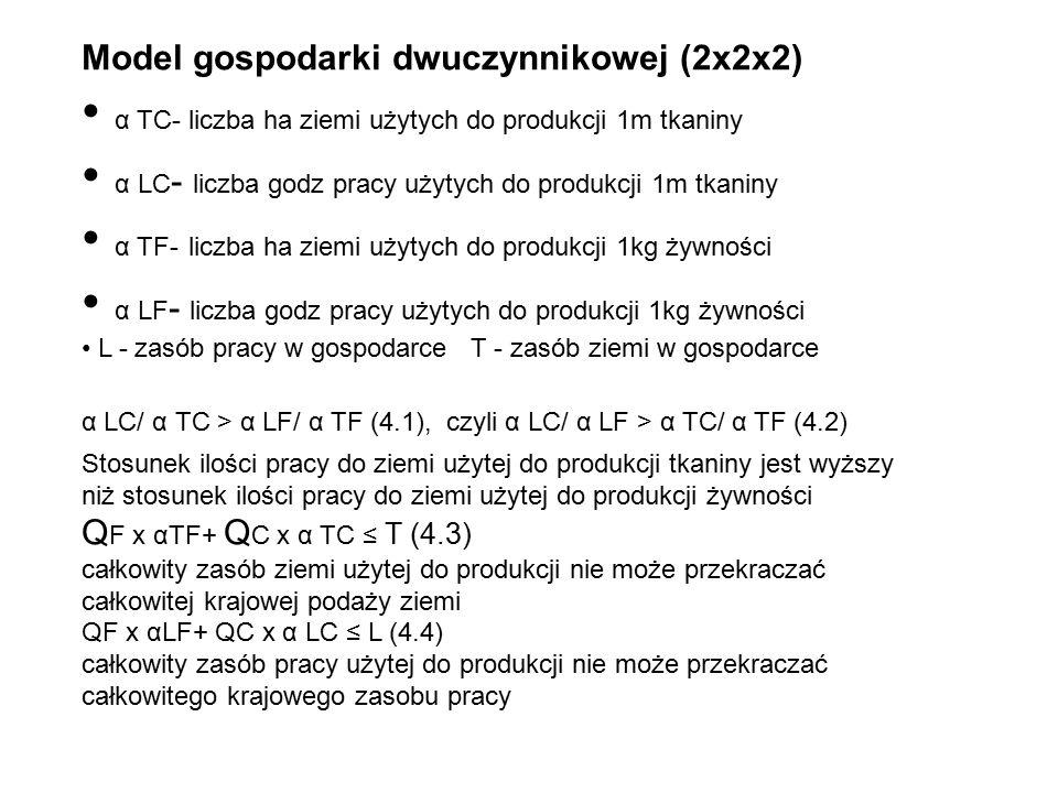 Model gospodarki dwuczynnikowej (2x2x2) α TC- liczba ha ziemi użytych do produkcji 1m tkaniny α LC - liczba godz pracy użytych do produkcji 1m tkaniny α TF- liczba ha ziemi użytych do produkcji 1kg żywności α LF - liczba godz pracy użytych do produkcji 1kg żywności L - zasób pracy w gospodarce T - zasób ziemi w gospodarce α LC/ α TC > α LF/ α TF (4.1), czyli α LC/ α LF > α TC/ α TF (4.2) Stosunek ilości pracy do ziemi użytej do produkcji tkaniny jest wyższy niż stosunek ilości pracy do ziemi użytej do produkcji żywności Q F x αTF+ Q C x α TC ≤ T (4.3) całkowity zasób ziemi użytej do produkcji nie może przekraczać całkowitej krajowej podaży ziemi QF x αLF+ QC x α LC ≤ L (4.4) całkowity zasób pracy użytej do produkcji nie może przekraczać całkowitego krajowego zasobu pracy