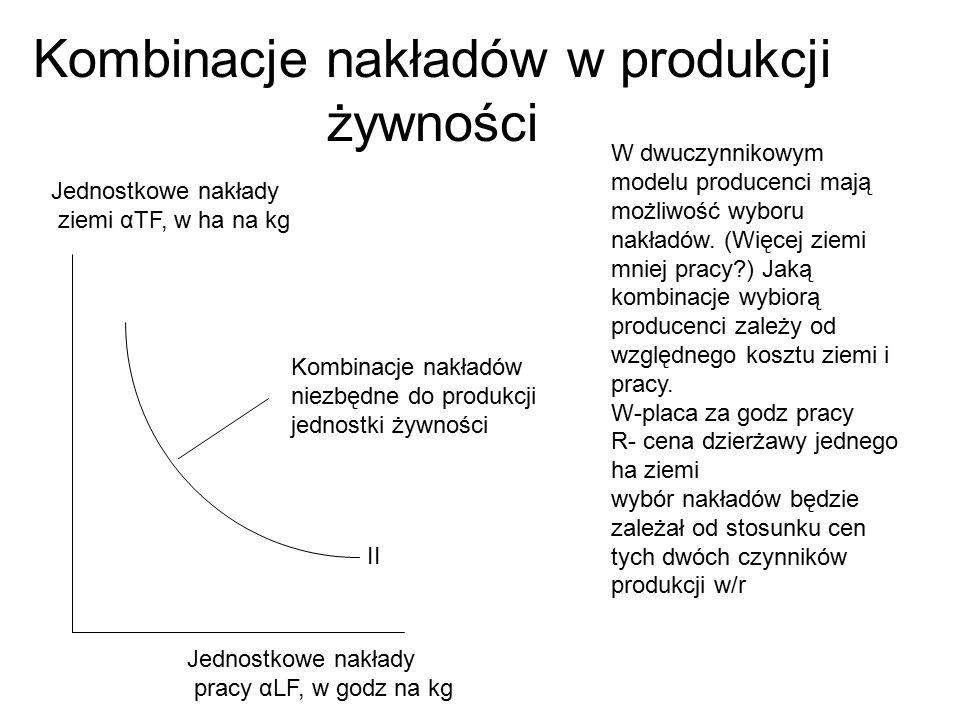 Kombinacje nakładów w produkcji żywności Jednostkowe nakłady ziemi αTF, w ha na kg Jednostkowe nakłady pracy αLF, w godz na kg II Kombinacje nakładów niezbędne do produkcji jednostki żywności W dwuczynnikowym modelu producenci mają możliwość wyboru nakładów.