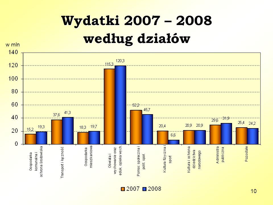 10 Wydatki 2007 – 2008 według działów Wydatki 2007 – 2008 według działów w mln