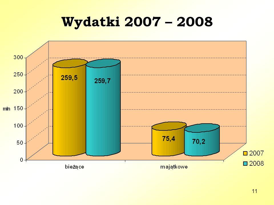 11 Wydatki 2007 – 2008 Wydatki 2007 – 2008