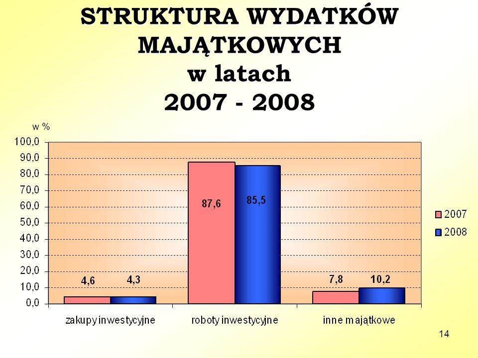14 STRUKTURA WYDATKÓW MAJĄTKOWYCH w latach 2007 - 2008 w %