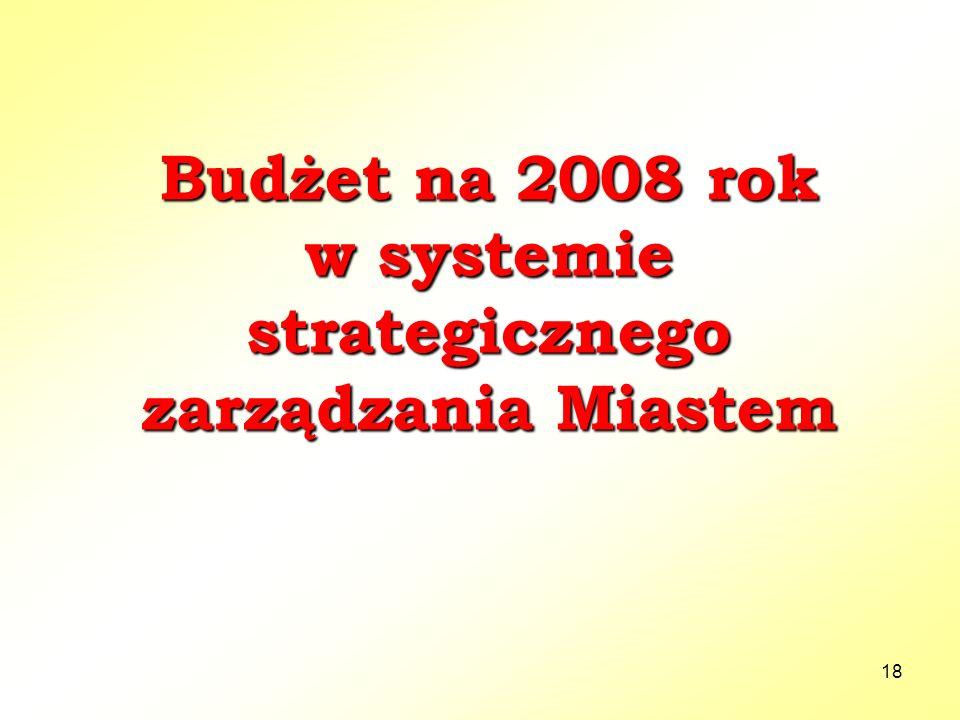 18 Budżet na 2008 rok w systemie strategicznego zarządzania Miastem