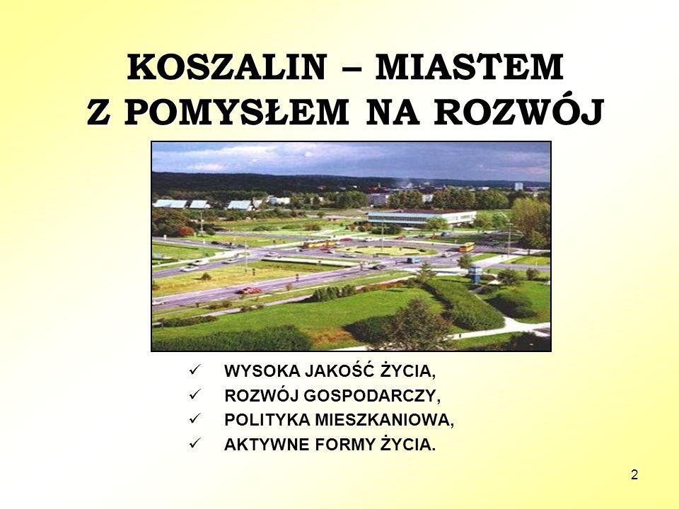 23 Rynek pracy w Koszalinie malejące bezrobocie ☺ malejące bezrobocie – ( z 10,5 tys.