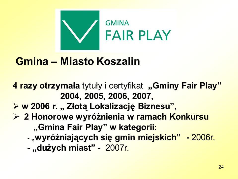 """24 Gmina – Miasto Koszalin 4 razy otrzymała tytuły i certyfikat """"Gminy Fair Play"""" 2004, 2005, 2006, 2007,  w 2006 r. """" Złotą Lokalizację Biznesu"""", """