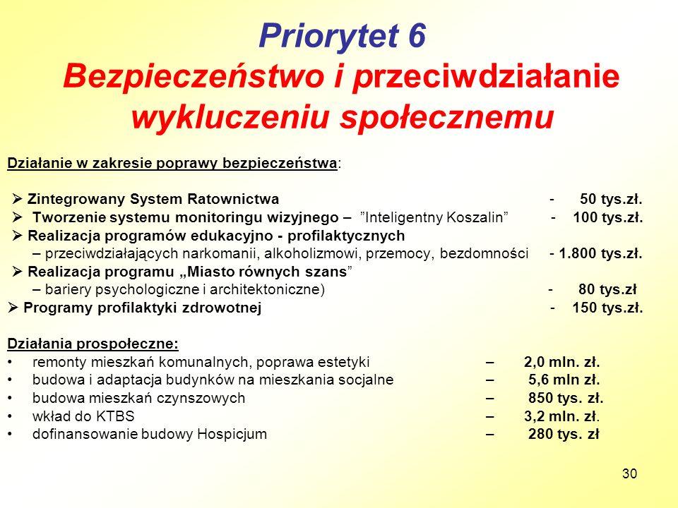 30 Priorytet 6 Bezpieczeństwo i przeciwdziałanie wykluczeniu społecznemu Działanie w zakresie poprawy bezpieczeństwa:  Zintegrowany System Ratownictw