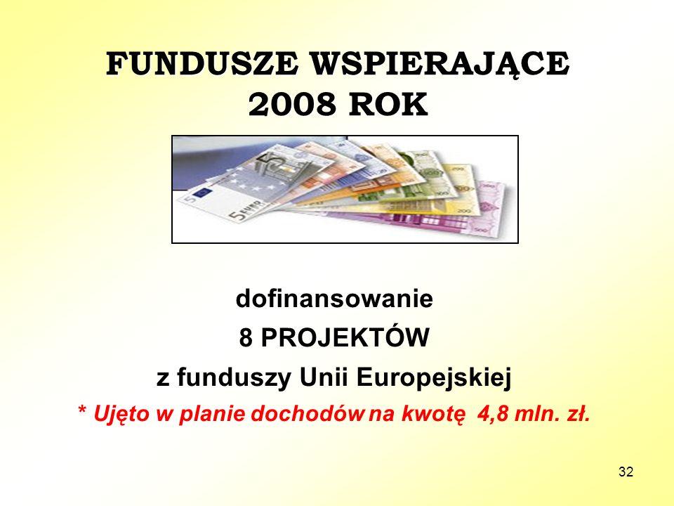 32 FUNDUSZE WSPIERAJĄCE 2008 ROK dofinansowanie 8 PROJEKTÓW z funduszy Unii Europejskiej * Ujęto w planie dochodów na kwotę 4,8 mln. zł.