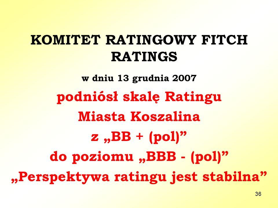 """36 KOMITET RATINGOWY FITCH RATINGS w dniu 13 grudnia 2007 podniósł skalę Ratingu Miasta Koszalina z """"BB + (pol)"""" do poziomu """"BBB - (pol)"""" """"Perspektywa"""