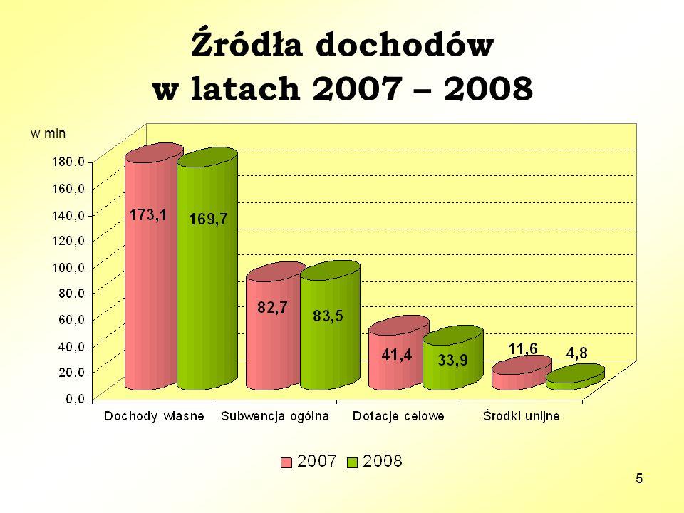 """36 KOMITET RATINGOWY FITCH RATINGS w dniu 13 grudnia 2007 podniósł skalę Ratingu Miasta Koszalina z """"BB + (pol) do poziomu """"BBB - (pol) """"Perspektywa ratingu jest stabilna"""