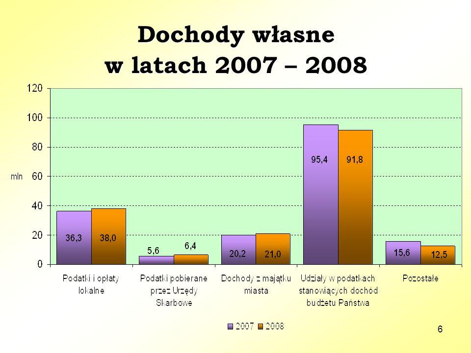 7 WYBRANE DOCHODY MIASTA w latach 2007 - 2008 Dochody z podatku od nieruchomości