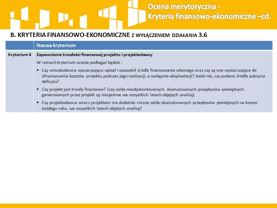 B. KRYTERIA FINANSOWO-EKONOMICZNE Z WYŁĄCZENIEM DZIAŁANIA 3.6 Nazwa kryterium Kryterium 4Zapewnienie trwałości finansowej projektu i projektodawcy W r