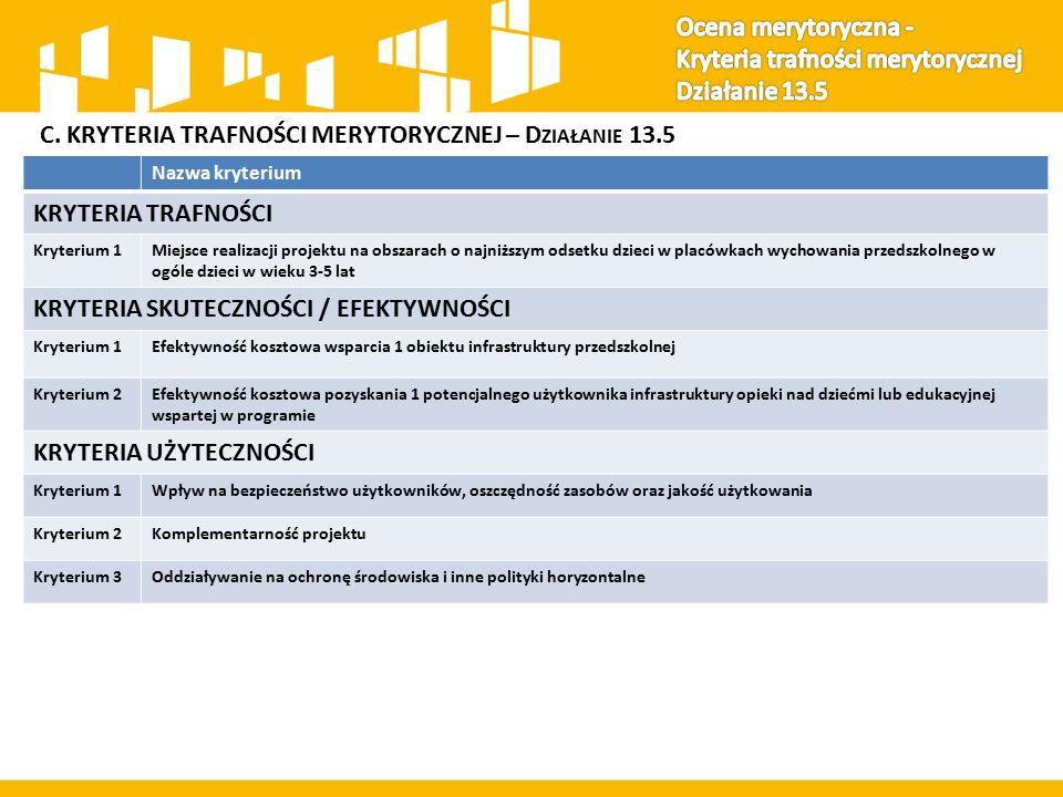 C. KRYTERIA TRAFNOŚCI MERYTORYCZNEJ – D ZIAŁANIE 13.5 Nazwa kryterium KRYTERIA TRAFNOŚCI Kryterium 1Miejsce realizacji projektu na obszarach o najniżs