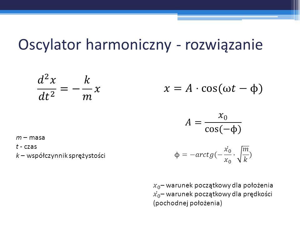 Oscylator harmoniczny - rozwiązanie m – masa t - czas k – współczynnik sprężystości