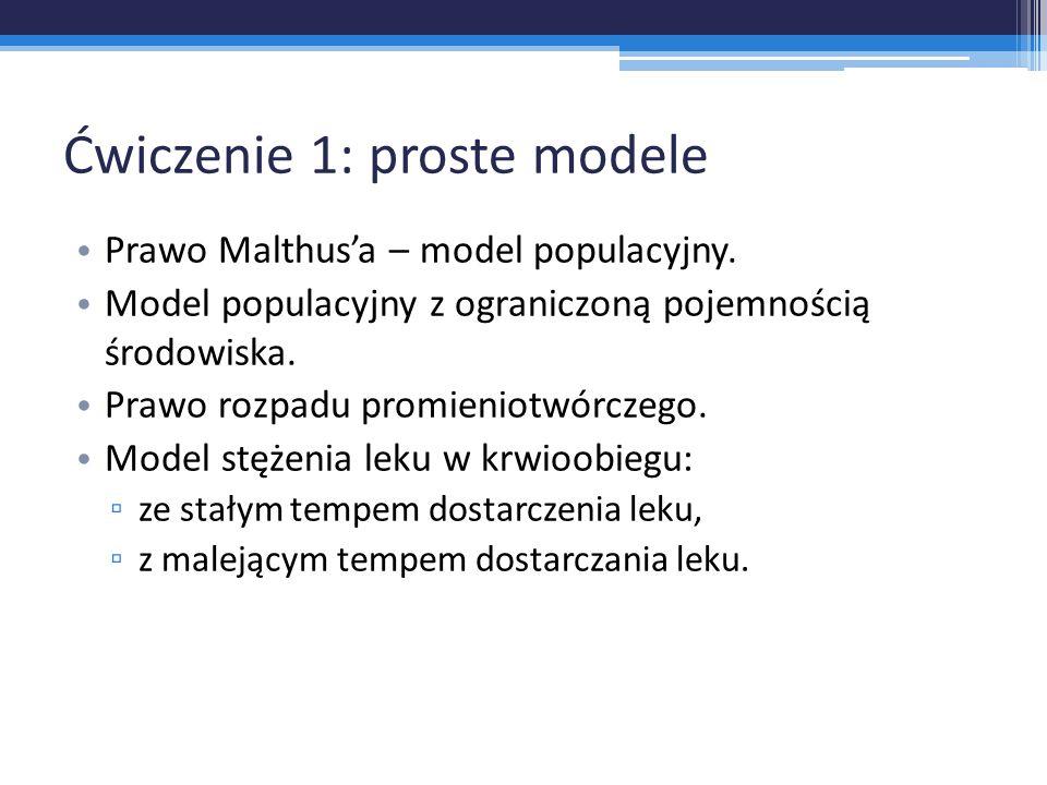 Ćwiczenie 1: proste modele Prawo Malthus'a – model populacyjny.