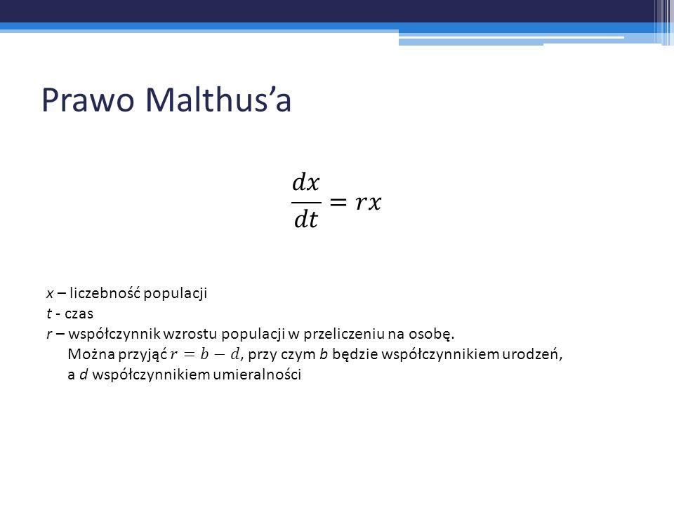 Prawo Malthus'a - rozwiązanie x – liczebność populacji t - czas r – współczynnik wzrostu populacji w przeliczeniu na osobę.