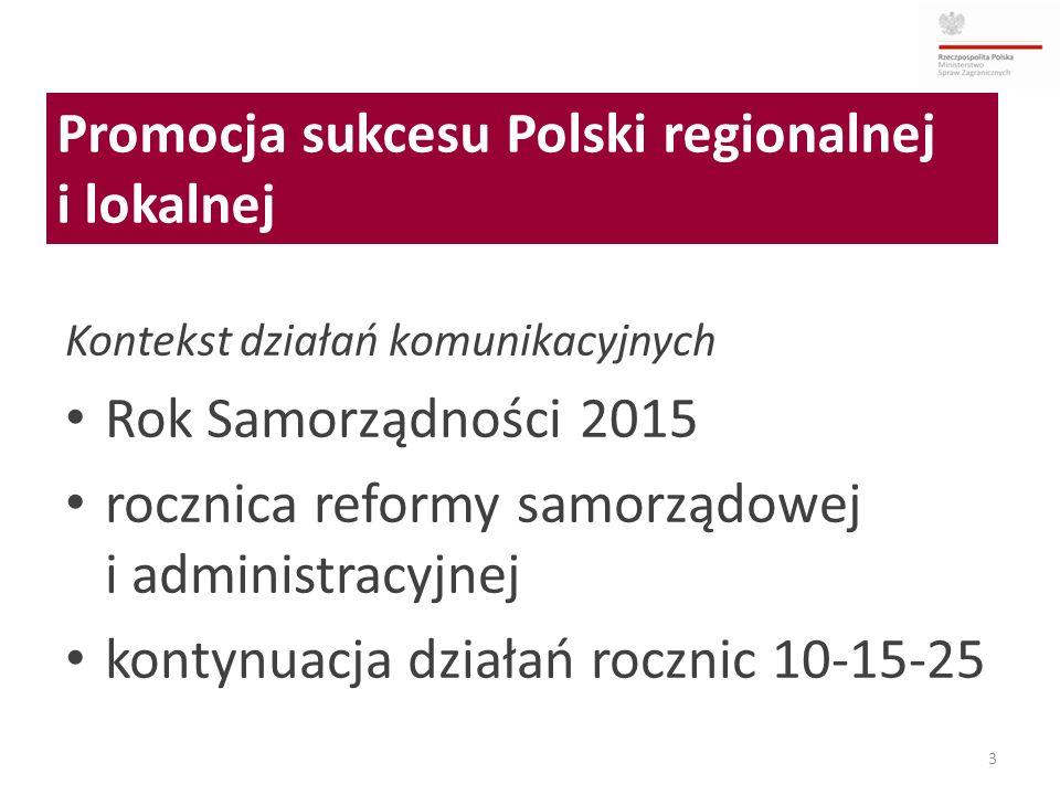 Promocja sukcesu Polski regionalnej i lokalnej 3 Kontekst działań komunikacyjnych Rok Samorządności 2015 rocznica reformy samorządowej i administracyj