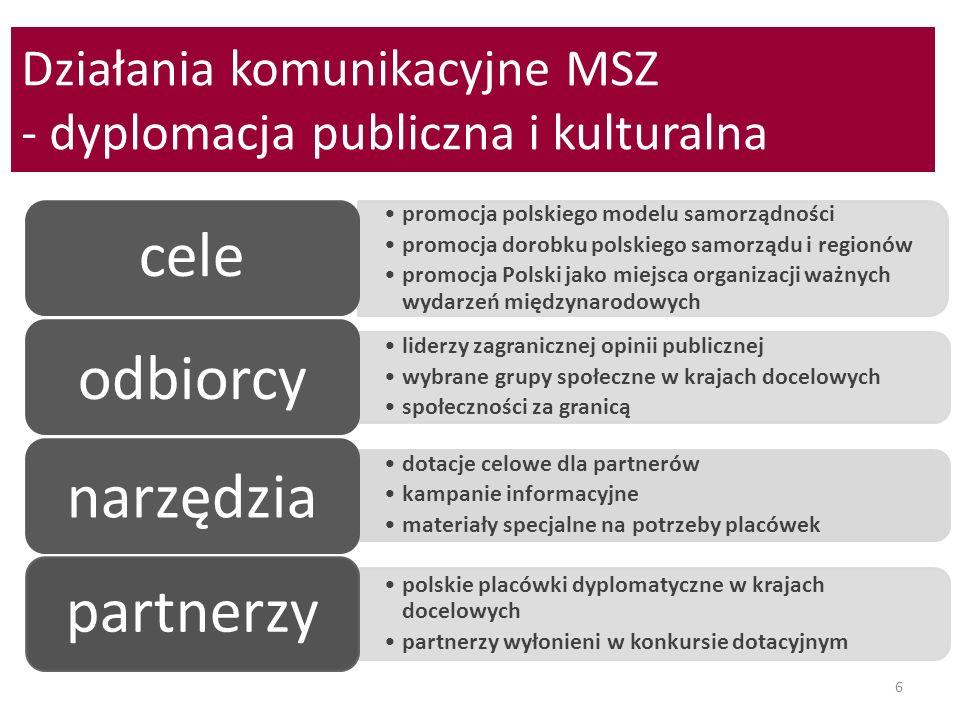 Działania komunikacyjne MSZ - dyplomacja publiczna i kulturalna 6 promocja polskiego modelu samorządności promocja dorobku polskiego samorządu i regio