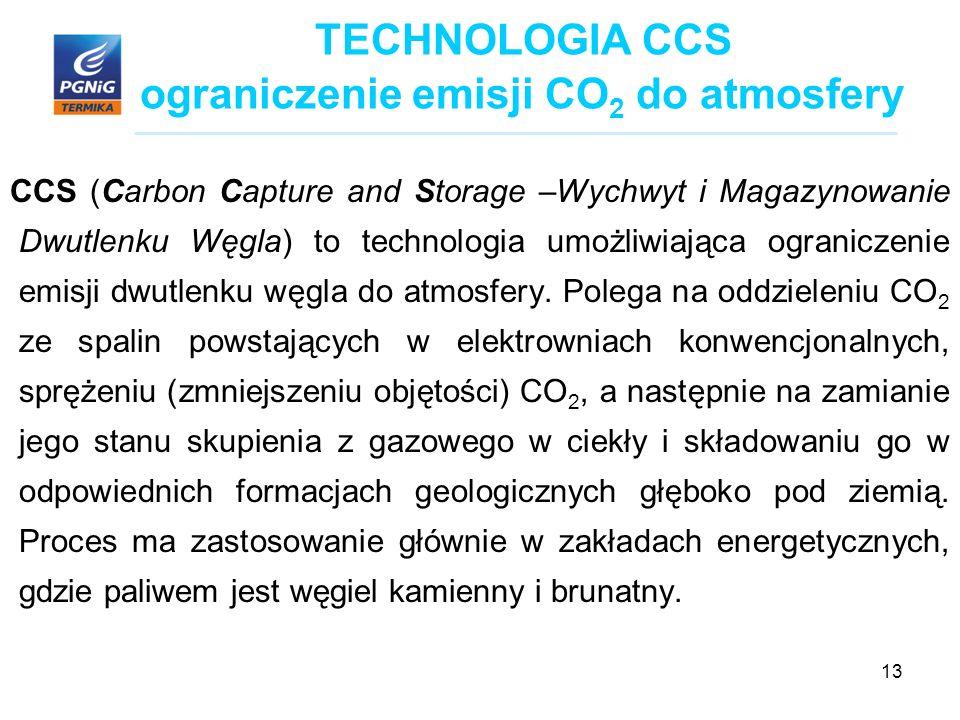 13 TECHNOLOGIA CCS ograniczenie emisji CO 2 do atmosfery CCS (Carbon Capture and Storage –Wychwyt i Magazynowanie Dwutlenku Węgla) to technologia umożliwiająca ograniczenie emisji dwutlenku węgla do atmosfery.
