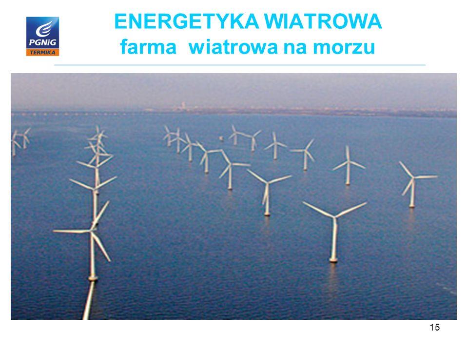 15 ENERGETYKA WIATROWA farma wiatrowa na morzu