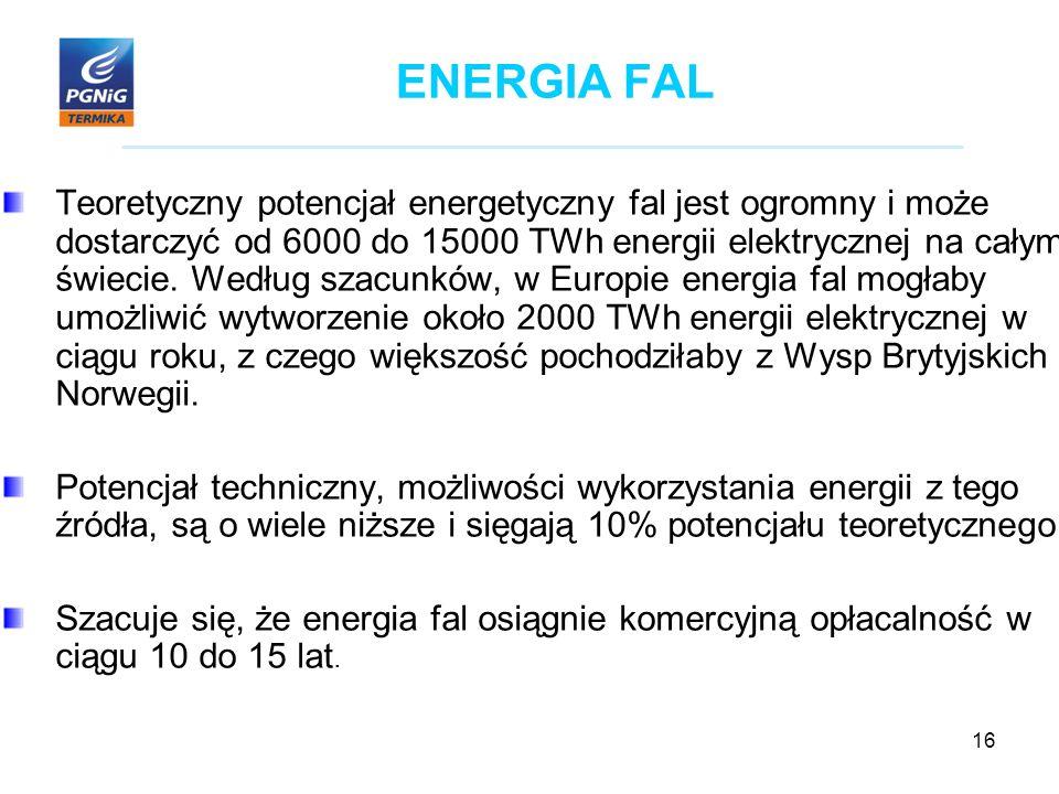 16 ENERGIA FAL Teoretyczny potencjał energetyczny fal jest ogromny i może dostarczyć od 6000 do 15000 TWh energii elektrycznej na całym świecie.