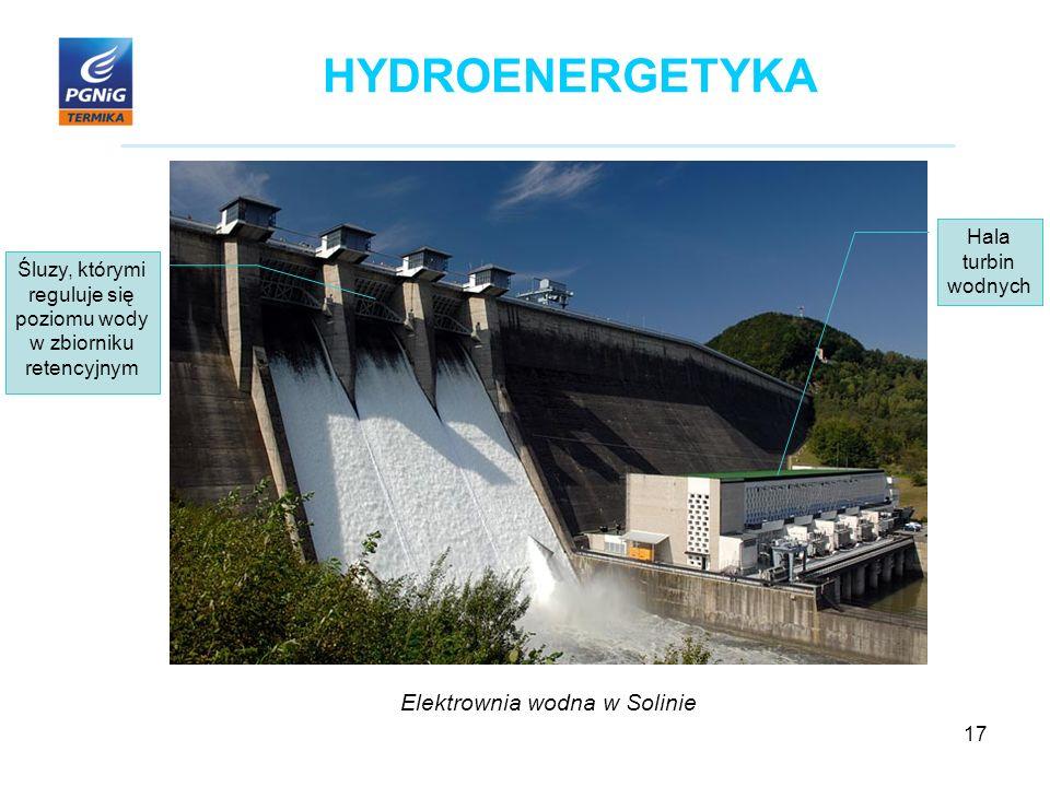 17 HYDROENERGETYKA Elektrownia wodna w Solinie Hala turbin wodnych Śluzy, którymi reguluje się poziomu wody w zbiorniku retencyjnym