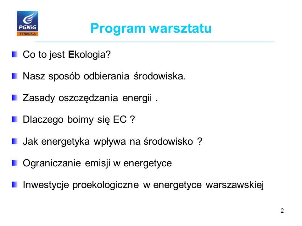 2 Program warsztatu Co to jest Ekologia. Nasz sposób odbierania środowiska.