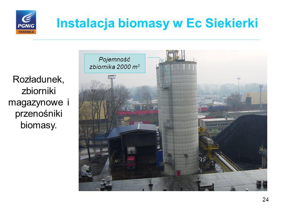 24 Instalacja biomasy w Ec Siekierki Rozładunek, zbiorniki magazynowe i przenośniki biomasy.