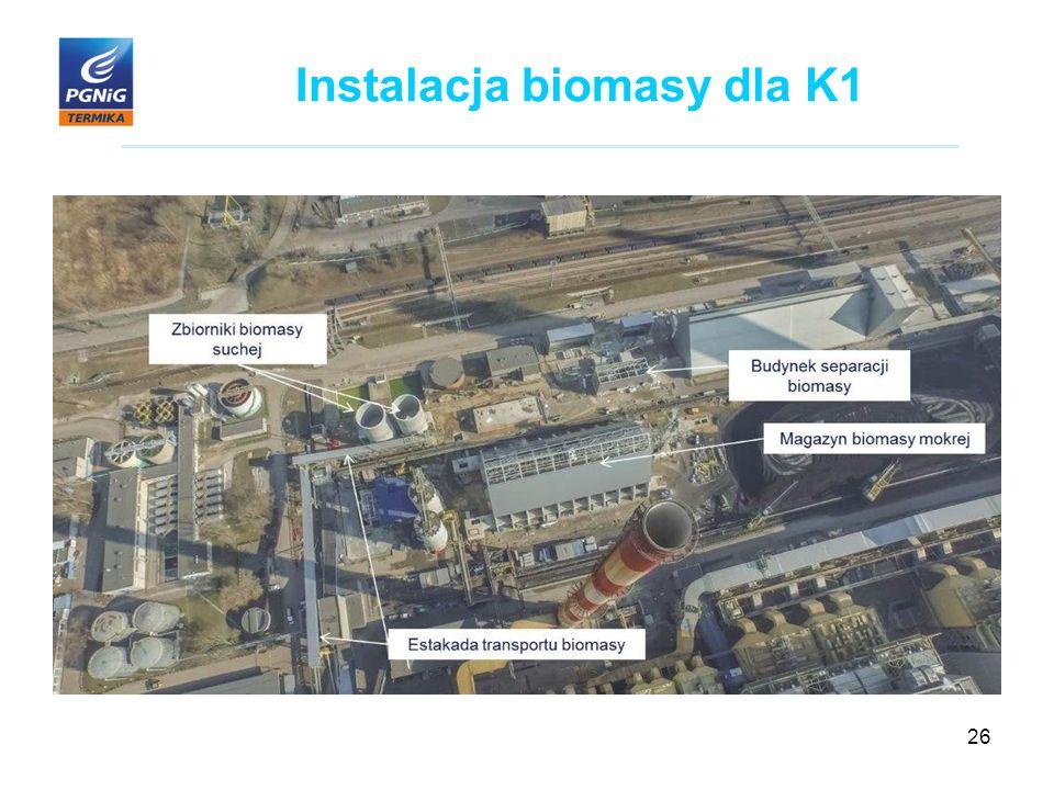 26 Instalacja biomasy dla K1 Pojemność zbiornika 2000 m 3