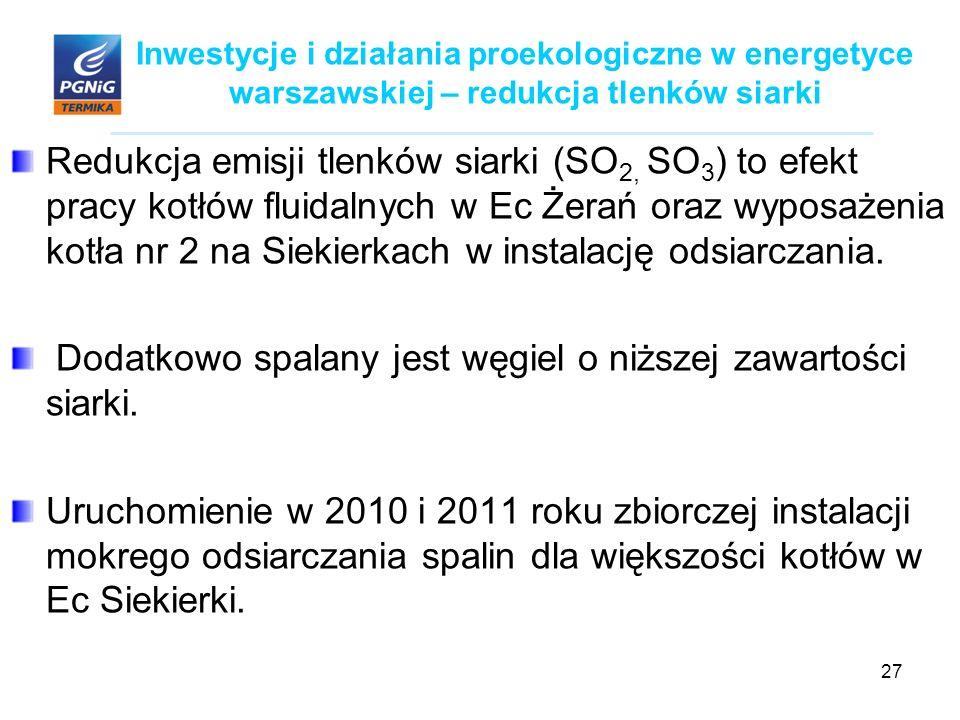 27 Inwestycje i działania proekologiczne w energetyce warszawskiej – redukcja tlenków siarki Redukcja emisji tlenków siarki (SO 2, SO 3 ) to efekt pracy kotłów fluidalnych w Ec Żerań oraz wyposażenia kotła nr 2 na Siekierkach w instalację odsiarczania.