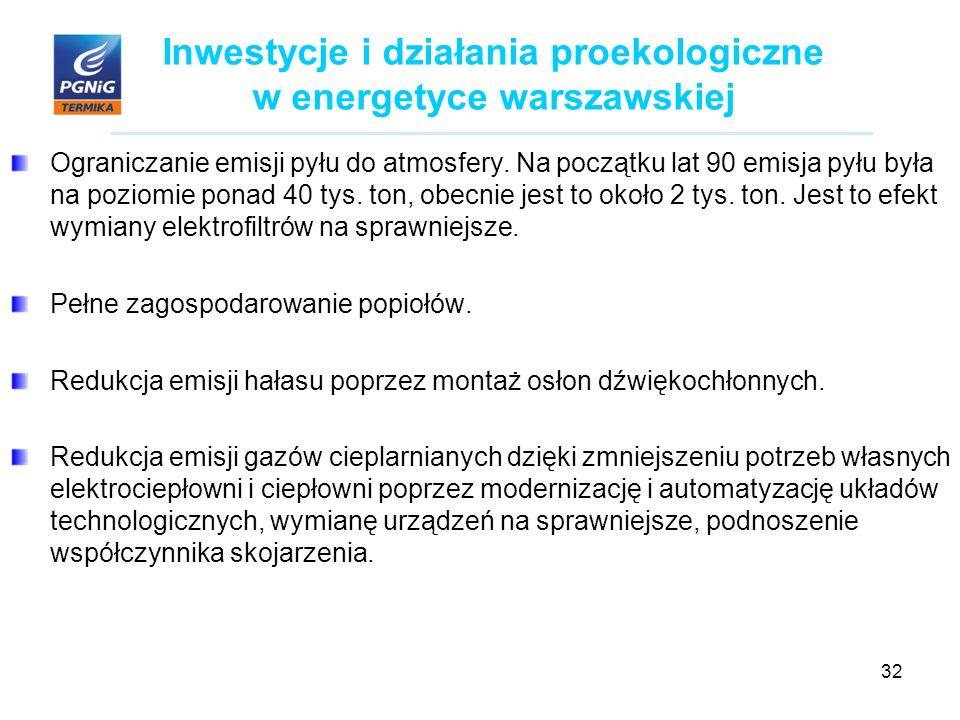 32 Inwestycje i działania proekologiczne w energetyce warszawskiej Ograniczanie emisji pyłu do atmosfery.