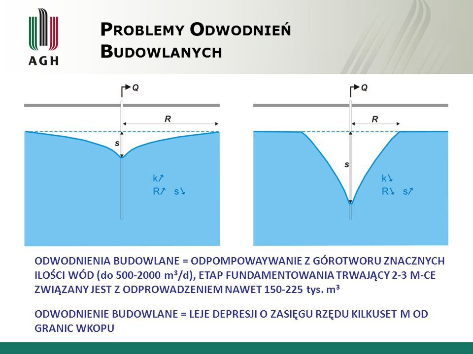 P ROBLEMY O DWODNIEŃ B UDOWLANYCH ODWODNIENIA BUDOWLANE = ODPOMPOWAYWANIE Z GÓROTWORU ZNACZNYCH ILOŚCI WÓD (do 500-2000 m 3 /d), ETAP FUNDAMENTOWANIA