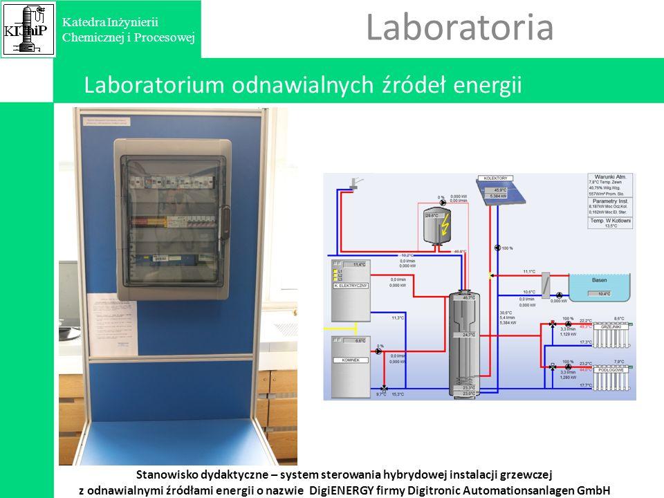 Laboratoria Laboratorium odnawialnych źródeł energii Stanowisko dydaktyczne – system sterowania hybrydowej instalacji grzewczej z odnawialnymi źródłami energii o nazwie DigiENERGY firmy Digitronic Automationsanlagen GmbH KIKI Katedra Inżynierii Chemicznej i Procesowej