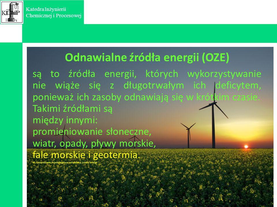 Odnawialne źródła energii (OZE) są to źródła energii, których wykorzystywanie nie wiąże się z długotrwałym ich deficytem, ponieważ ich zasoby odnawiają się w krótkim czasie.