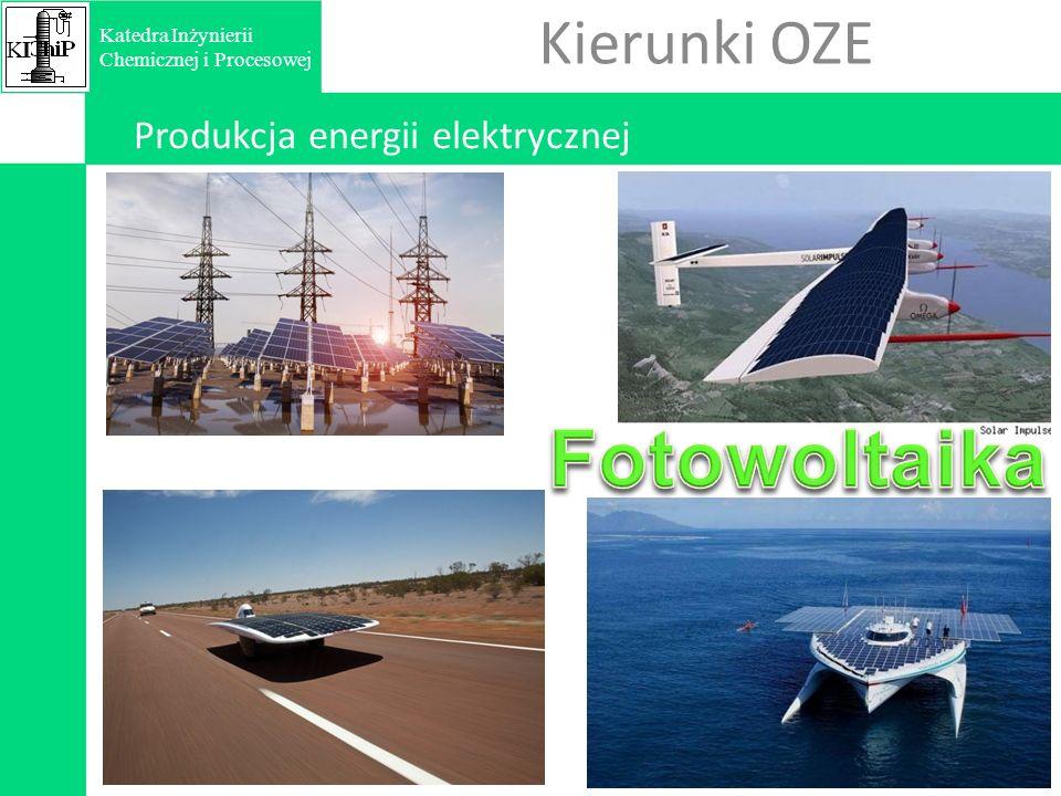 Produkcja energii elektrycznej Kierunki OZE KIKI Katedra Inżynierii Chemicznej i Procesowej