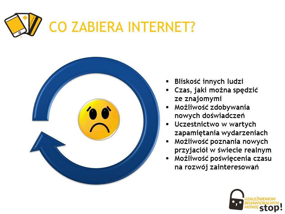 CO ZABIERA INTERNET.