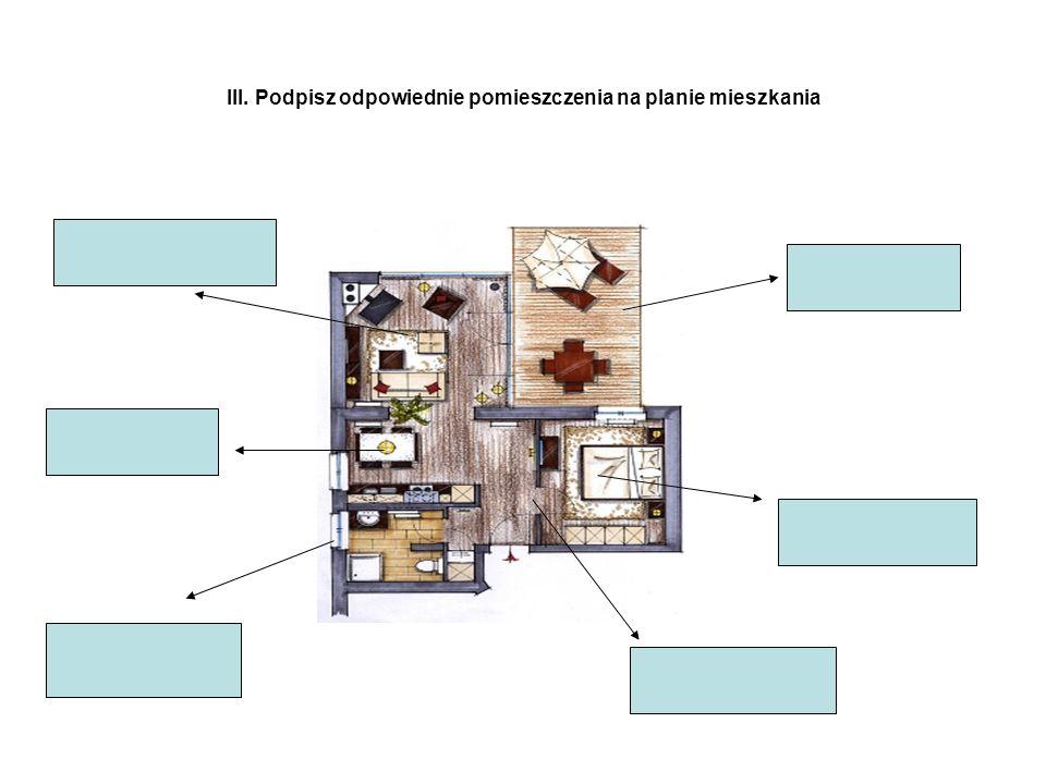 III. Podpisz odpowiednie pomieszczenia na planie mieszkania