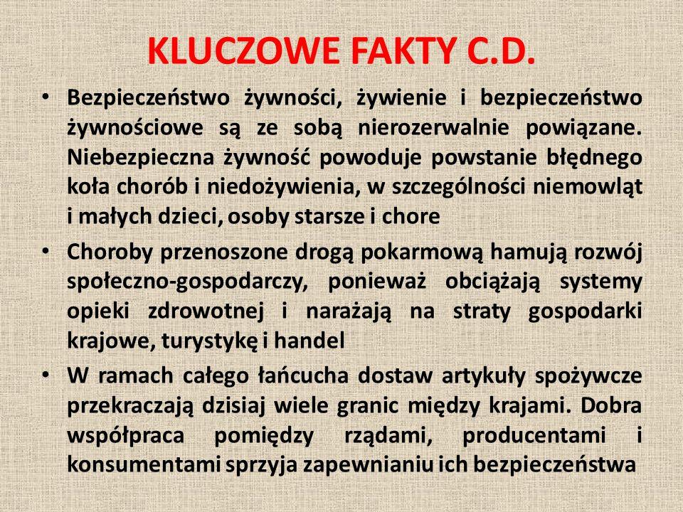KLUCZOWE FAKTY C.D.