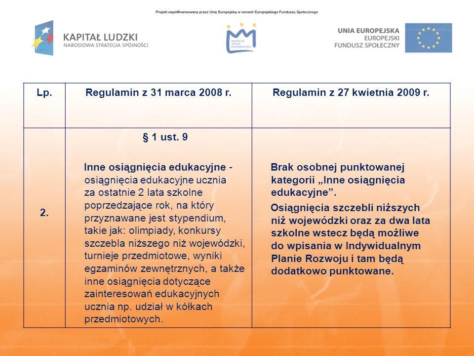 Lp.Regulamin z 31 marca 2008 r.Regulamin z 27 kwietnia 2009 r. 2. § 1 ust. 9 Inne osiągnięcia edukacyjne - osiągnięcia edukacyjne ucznia za ostatnie 2