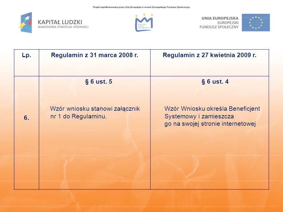 Lp.Regulamin z 31 marca 2008 r.Regulamin z 27 kwietnia 2009 r. 6. § 6 ust. 5 Wzór wniosku stanowi załącznik nr 1 do Regulaminu. § 6 ust. 4 Wzór Wniosk