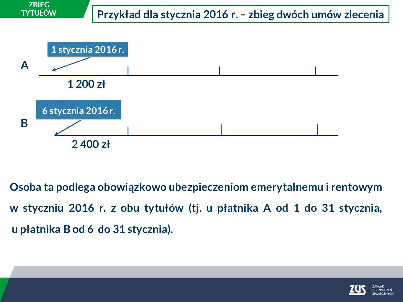 A B 400 zł C Osoba ta podlega obowiązkowo ubezpieczeniom emerytalnemu i rentowym w styczniu 2016 r.