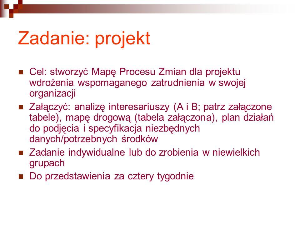 Zadanie: projekt Cel: stworzyć Mapę Procesu Zmian dla projektu wdrożenia wspomaganego zatrudnienia w swojej organizacji Załączyć: analizę interesarius