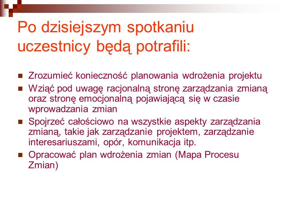 Po dzisiejszym spotkaniu uczestnicy będą potrafili: Zrozumieć konieczność planowania wdrożenia projektu Wziąć pod uwagę racjonalną stronę zarządzania