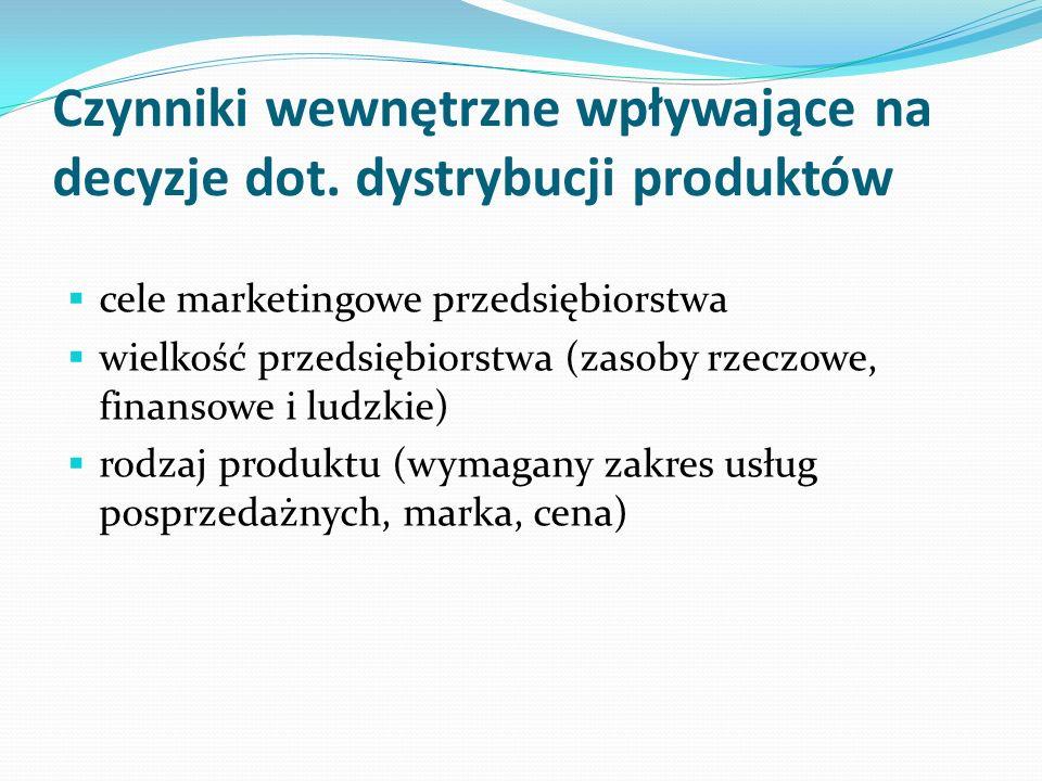 Czynniki wewnętrzne wpływające na decyzje dot. dystrybucji produktów  cele marketingowe przedsiębiorstwa  wielkość przedsiębiorstwa (zasoby rzeczowe